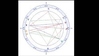 SOLAR ECLIPSE AT 20 CANCER JULY 12, 2018   GRAND TRINE HELPER