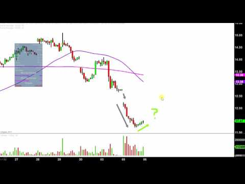 Velocityshares 3X Long Natural Gas Etn - UGAZ Stock Chart Technical Analysis for 07-05-17
