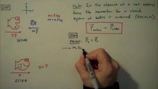 How to Solve a Conservation of Linear Momentum Problem - Simple Example