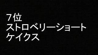 「池脇千鶴」出演作品のおすすめをランキングしました。エントリーは、...