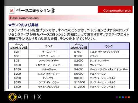 ARIIX Japan(アリックス)報酬プ...