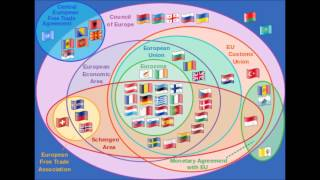 Norway and the European Union