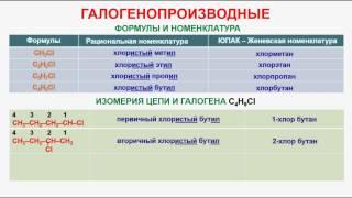 № 42. Органическая химия. Тема 12. Галогенопроизводные . Часть 1. Номенклатура, изомерия