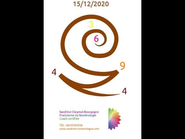 Les énergie du 15/12/2020 en numérologie