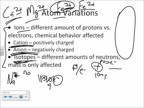Chemistry of Life Part 1 Basics of Atoms, Chemicals Reactions.wmv
