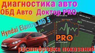 Диагностика с помощью ОБД Авто Доктор PRO | Hyndai Elantra MD 5 | Расшифровка показаний датчиков