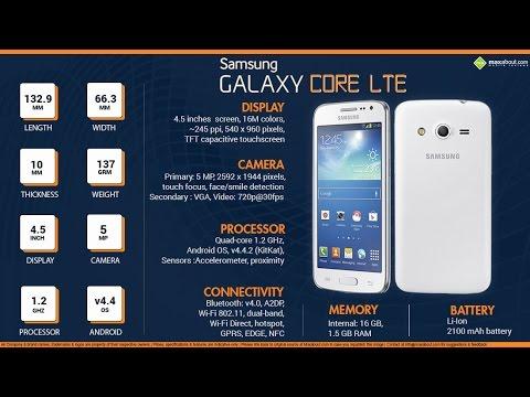 rom tiếng việt unlock sim Samsung galaxy core 4g sm-g386w canada