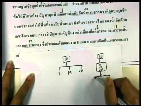ปี 2556 วิชา ภาษาไทย ตอน GAT (เชื่อมโยง) วิเคราะห์ข้อสอบ ตอนที่ 4