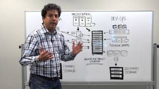 Data Protection for VMware and Virtual Machines