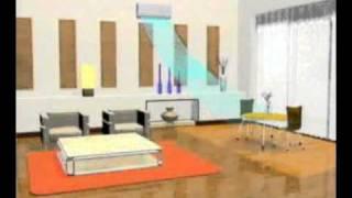 видео Датчик кондиционера I-SEE