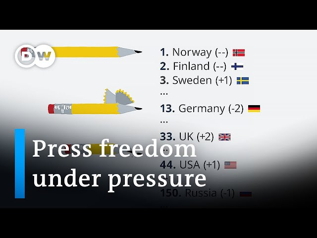 Reporters Without Borders: Press freedoms under pressure in pandemic | DW News