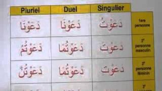 Cours confirmé : accompli de verbes défectueux
