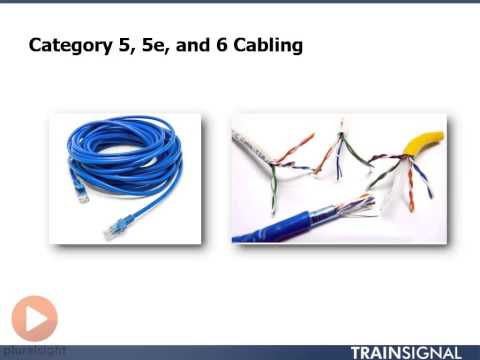 Category 5, 5e, and 6 Cabling