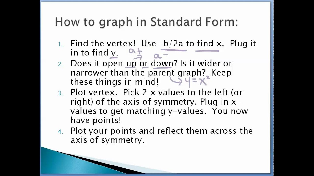 how to write in standard form