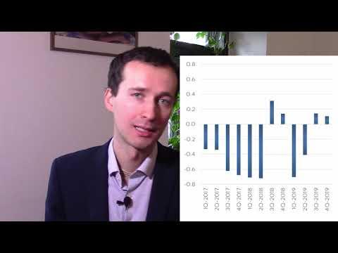 Akcie Tesla: Ohromující růst ceny vysvětlen. Jaká je hodnota a jak úspěšně investovat?