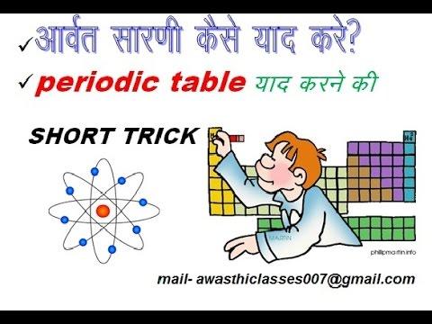 Fun way to learn periodic table in hindi