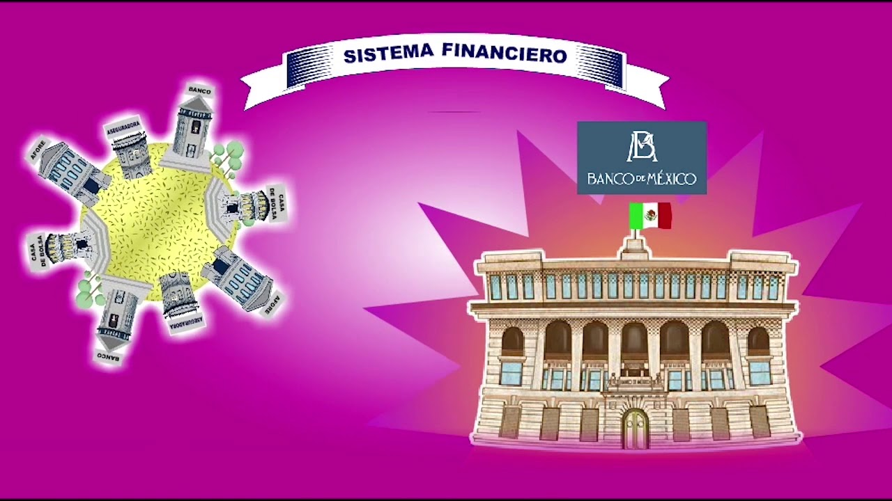El Banco de México y el sistema financiero - YouTube