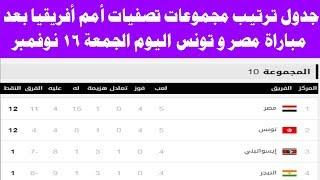 جدول ترتيب مجموعات تصفيات أمم أفريقيا بعد مباراة مصر وتونس اليوم الجمعة 16 نوفمبر