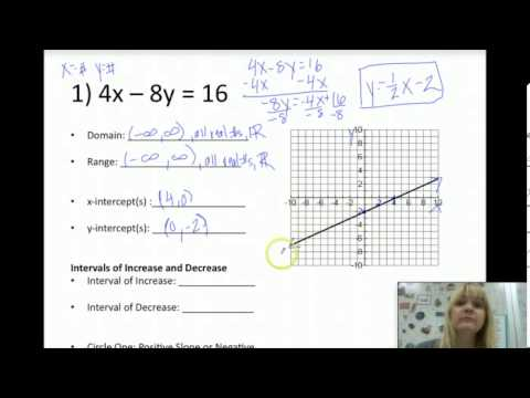 Characteristics Of Linear Functions Youtube