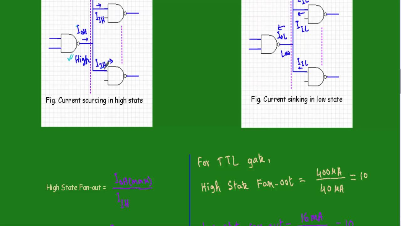 Fan In And Out Youtube This Is A Diode Transistor Logic Dtl Nand Gate Circuit Using Bipolar