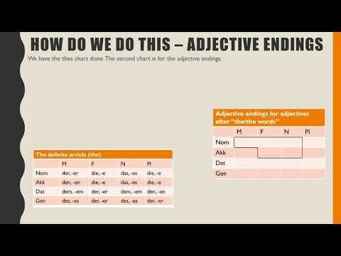 German Adjective Endings: The words