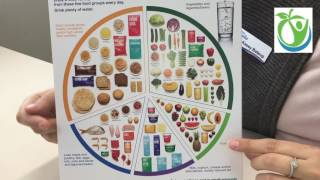 Is healthy eating sending you in circles? this video act nutrition support service dietitian kasey gives a quick overview of the australian guide to healt...