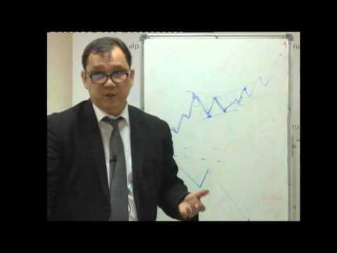 Торговая стратегия форекс марата газизова урок 2 утренняя звезда forex