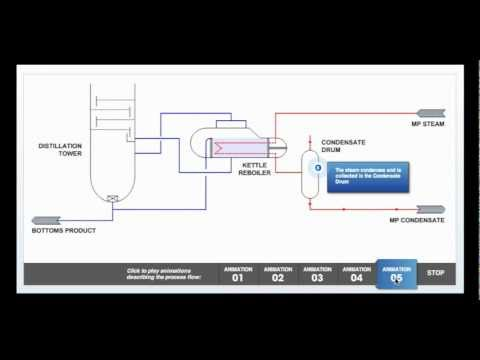 PSR Interactive  Kettle Reboiler    Process       Flow       Diagram    Animation     YouTube