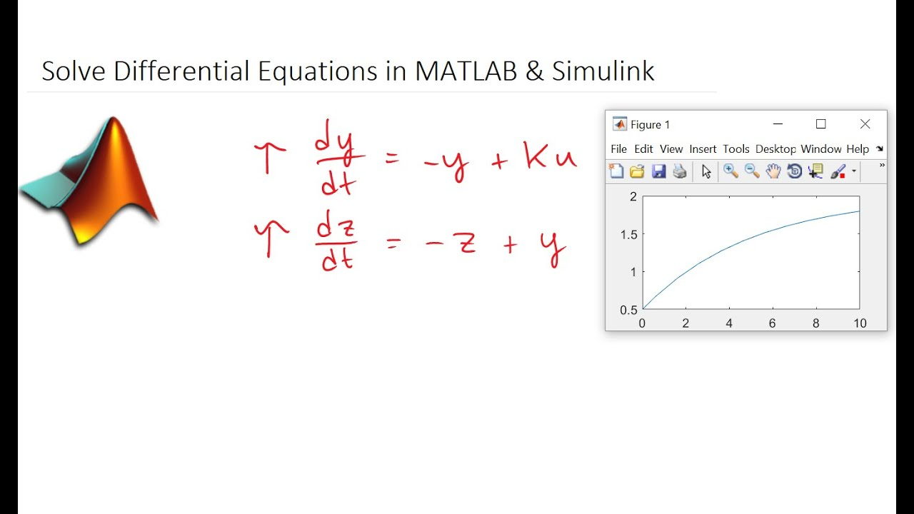 Solve Differential Equations In Matlab And Simulink Youtube