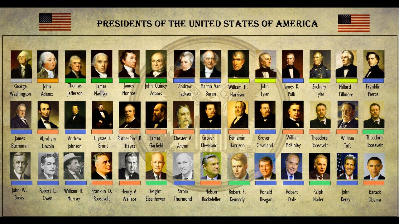 presidents of the united states in chronological order pdf