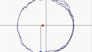 簡単なカルマンフィルターの実験 thumbnail