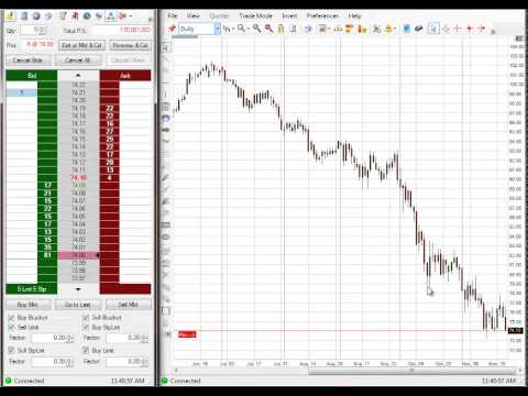 $290 Day Trading 11-25-14