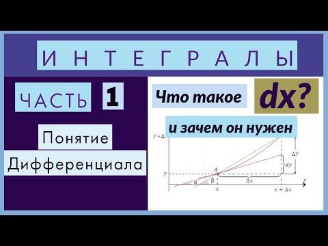 Интегралы№1 Понятие Дифференциала Функции