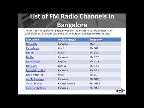 Radio Advertising Bangalore