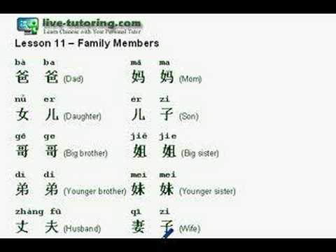 Learn Chinese Mandarin Lesson 11 Family Members Youtube
