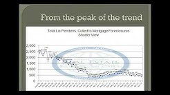June 2013 Lee County Florida Foreclosure Trends Report