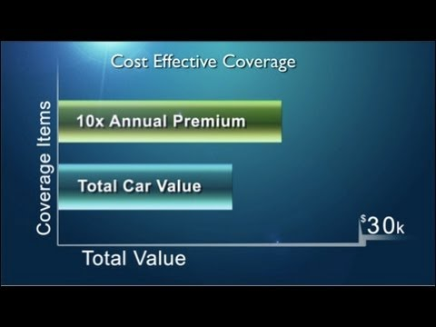7 Ways to Save on Auto Insurance