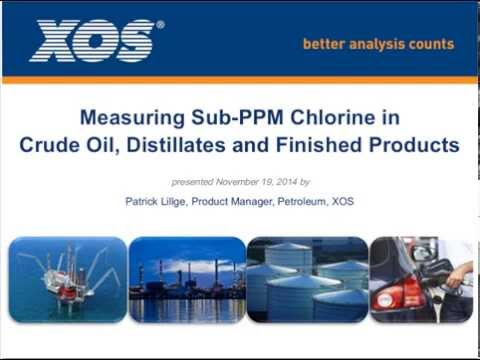 Sub-ppm Chlorine Detection in Petroleum Products