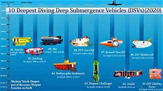 10 Deepest Diving Deep Submergence Vehicles in the world (2020)  Deepest Explorers in the Ocean