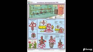 Плакаты по безопасности в газовом хозяйстве и работ с опасными газами(, 2016-09-07T07:07:03.000Z)