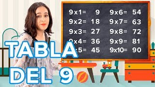 Truco para aprender la tabla de multiplicar del 9 con las manos thumbnail