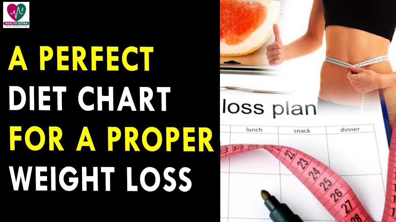 Diet chart for weight loss health sutra best health tips youtube diet chart for weight loss health sutra best health tips nvjuhfo Choice Image