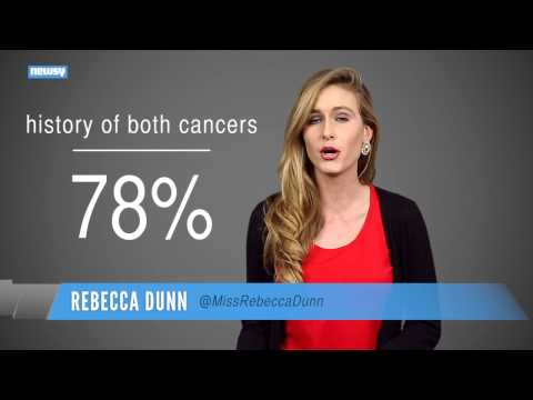 Prostate Cancer In The Family Increases Breast Cancer Risk