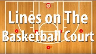 Areas Of The Basketball Court   What Are These Lines! For Beginners