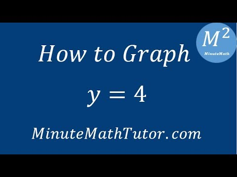 How to Graph y=4