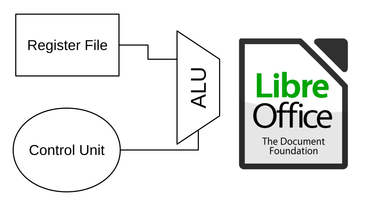 how to draw block diagrams on linux using libreoffice draw