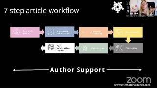 Demystify Author Article Workflow Masterclass
