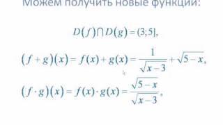 Область определения функции.avi