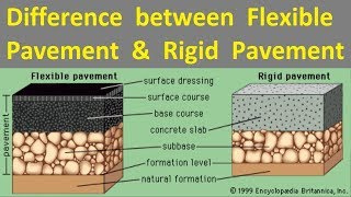 Difference between Flexible Pavement and Rigid Pavement