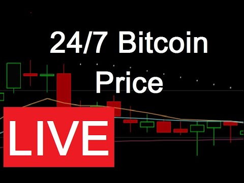 bitcoin trading 24 7